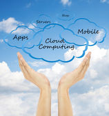 Cloud computing concept and hand — Stock Photo