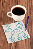 Cloud computing on a napkin — Stock Photo