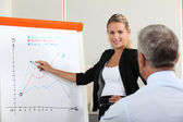 Businesswoman presenting the results of a market research — Stock Photo