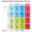 Stock Photo: Elementary Particles
