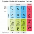 Elementary Particles — Stock Photo #11682852