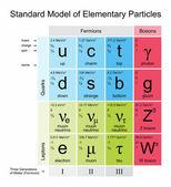 элементарные частицы — Стоковое фото