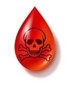 汚染された血液 — ストック写真