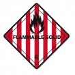 Stock Vector: Hazardous substances signs icon flammable skull radioactive hazard fire