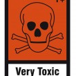 Safety sign danger sign hazardous chemical chemistry very toxic skull - Stock Vector