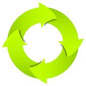 Vector green arrows circle — Stock Vector