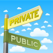 Private and Public Direction Sign — Imagens vectoriais em stock