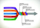 Presentation Flow Chart — Stock Vector