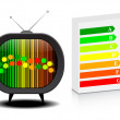 Stock Vector: Tv with energy classification