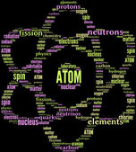 Atom tag cloud — Stock Photo