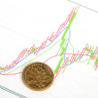 Financial graph — Stock Photo