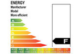 Energy label F — Stock Vector