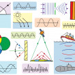 Physics - oscillations and waves phenomena — Stock Vector
