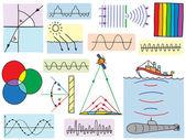 Natuurkunde - trillingen en golven verschijnselen — Stockvector