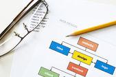 Sito web pianificazione — Foto Stock