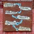 Stock Photo: Drilled text of rethink, reuse, restore ,recycle, return on