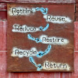 The Drilled text of rethink, reuse, restore ,recycle, return on — Stock Photo