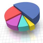 Cirkeldiagram op gekwadrateerde grafiekpapier — Stockfoto