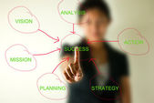 Business woman with success plan strategy concept — Stock Photo