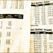 Vintage paper of stock market prices — Stock Photo