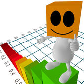 3d little cute Man standing on chart — Stock fotografie