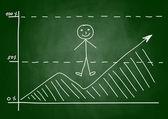 Rysunek wykres na tablicy — Wektor stockowy