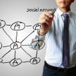 Drawing social network — Stock Photo #11275748