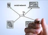 Sosyal ağ çizme — Stok fotoğraf
