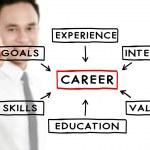 Businessman career concept — Stock Photo