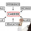Businesswoman career concept — Foto de Stock