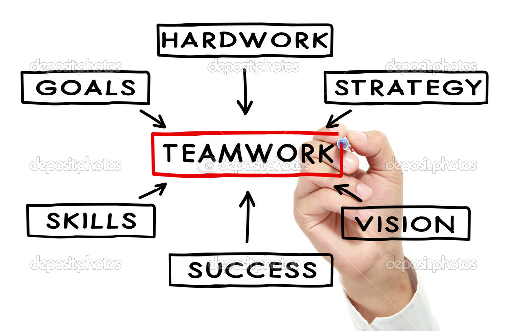 Teamwork Diagram Concept  U2014 Stock Photo  U00a9 Odua  11146188