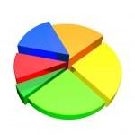 Pie chart graph — Stock Photo
