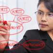 Stock Photo: Asibusinesswomwriting on glass board