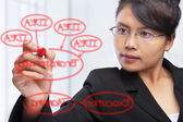 Asian businesswoman writing on glass board — Foto Stock