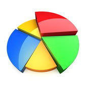 3D circular diagram — Stock Photo