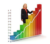 Business woman - Financial graph — Stock Photo