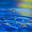 ������, ������: Water Drop Formation Photography