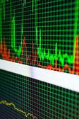 Cpu load graph — Stock Photo
