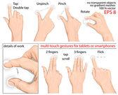 Vector set van veelgebruikte multitouch gebaren voor tabletten of smartphone. geen mazen. — Stockvector