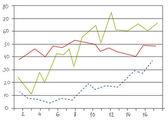 Vector de esquema de tasa — Vector de stock