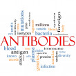 Stock Photo: Antibodies Word Cloud Concept