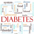 Diabetes Word Cloud Concept - Stock Photo