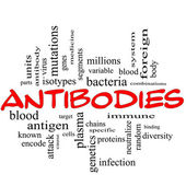Antibodies Word Cloud Concept in Red Caps — Stock Photo