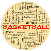 Round Basketball Word Cloud — Stock Photo