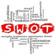 Stock Photo: SWOT Pay Per Click word cloud concept