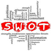 SWOT Pay Per Click word cloud concept — Stock Photo