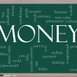 Money Word Cloud Concept on a chalkboard — Stock Photo