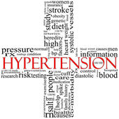 Black and Red Hypertension cross shaped word cloud concept — Stock Photo