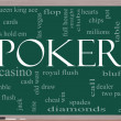 Poker Word Cloud Concept on a chalkboard — Stock Photo