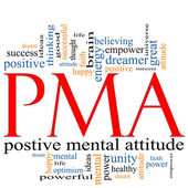 PMA Word Cloud Concept — Stock Photo